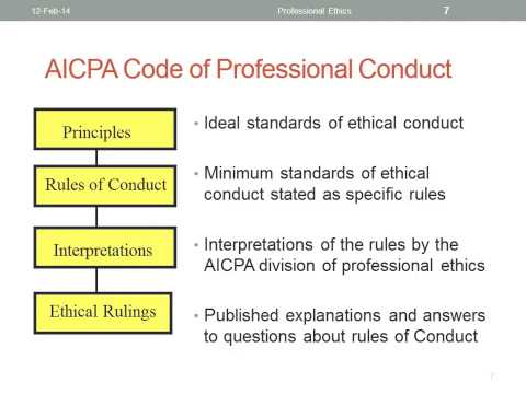 an analysis of the code of professional conduct The staff of the ethics division developed the following nonauthoritative frequently asked questions and sample case studies to assist members in does not amend or override the aicpa code of professional conduct (aicpa code) and reading the nonauthoritative guidance is.