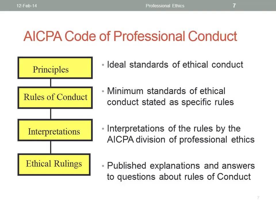 NALA Code of Ethics and Professional Responsibility