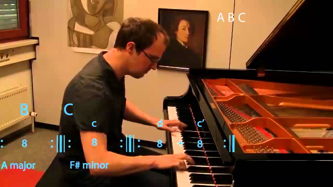 Mozart Piano Sonata In A Major  K  331 - Third Movement Rondo Form
