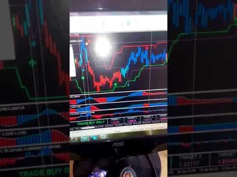 Forex market live screen