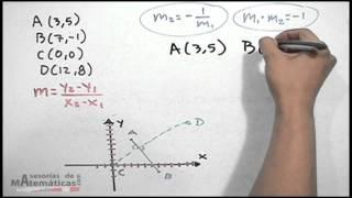 Condición para 2 rectas sean perpendiculares