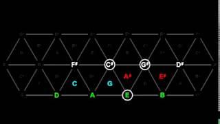L.v.Beethoven. Moonlight Sonata 3rd mov in 7-limit just intonation