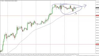 DOW Jones 30 and NASDAQ 100 Technical Analysis for May 29 2017 by FXEmpire.com
