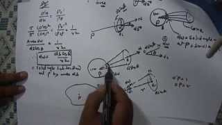 Solid angle explanation with derivation