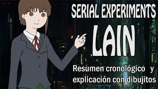 Resumiendo SERIAL EXPERIMENTS LAIN En 1 Video