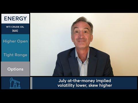 June 16 Energy Commentary: Larry Shover