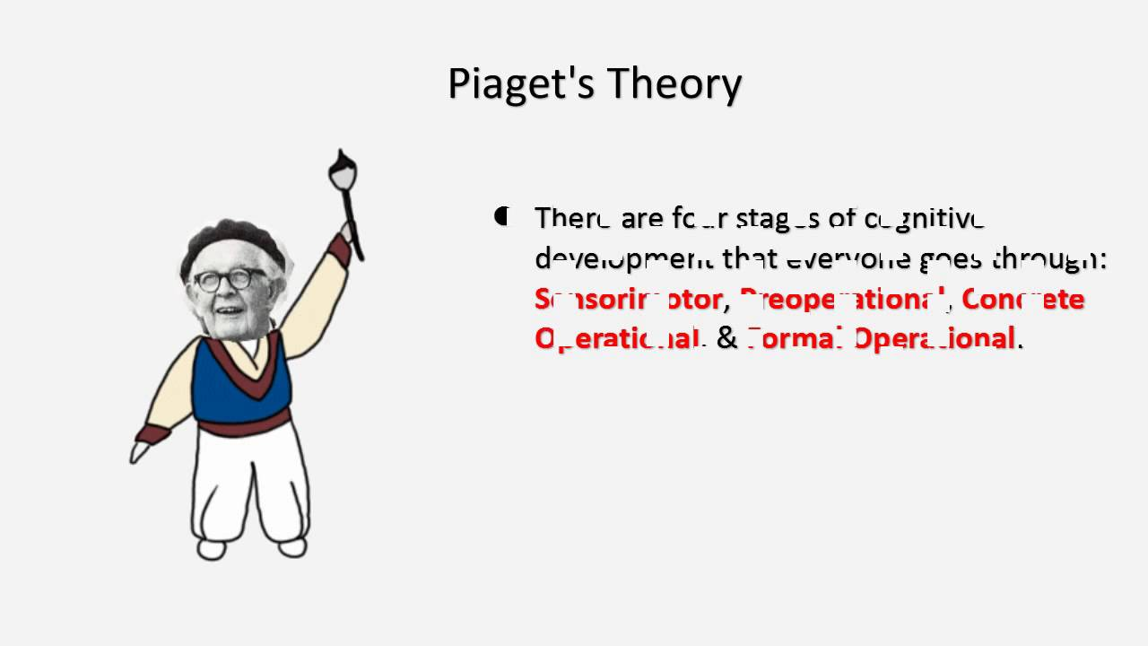 piaget and vygotsky theories