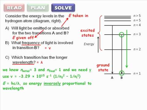 RPSC 1-3: Energy Levels of the Hydrogen Atom I