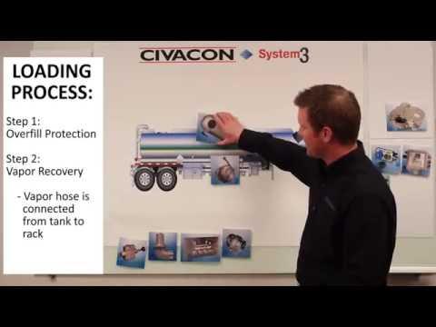 Civacon Petroleum Trailer Training 101