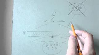 видеоуроки, как правильно намочить и согнуть гипсокартон. Plasterboard installation.