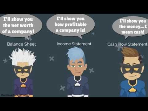 Financial Statements Explained in One Minute: Balance Sheet, Income Statement, Cash Flow Statement