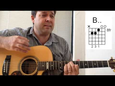 How to play NEW DOXOLOGY guitar