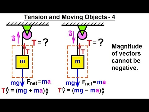 physics mechanics ch 17 tension and weight 6 of 11 tension and moving objects 4 youtube. Black Bedroom Furniture Sets. Home Design Ideas