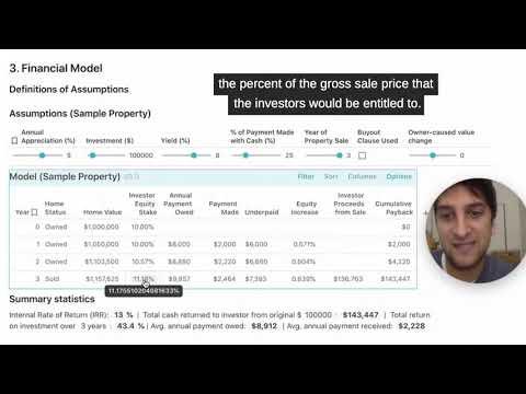 Vessel financial model demonstration