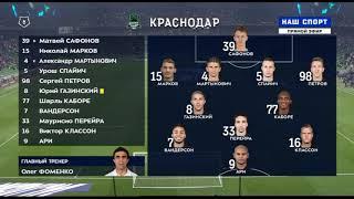 Краснодар - Енисей 3 0 Обзор матча