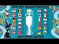 EURO 2020 TAHMİN OYUNU (OUR PREDICTIONS)   EURO 2020 ÖNCESİ ŞAMPİYONLUK HARİTASINI OLUŞTURDUK
