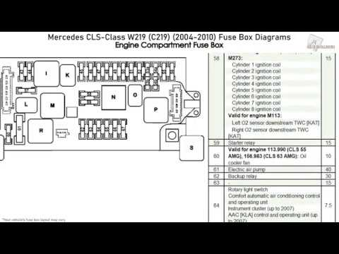 mercedes-benz cls-class (w219, c219) (2004-2010) fuse box diagrams - youtube  youtube