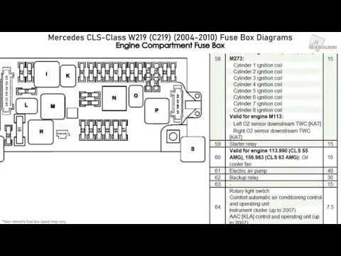 Mercedes Cls500 Fuse Box Diagram Wiring Diagram Short Store Short Store Valhallarestaurant It