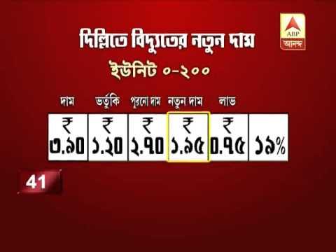 Arvind Kejriwal promises to Delhi citizen