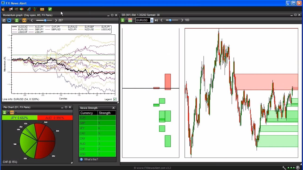 Forex news alert software