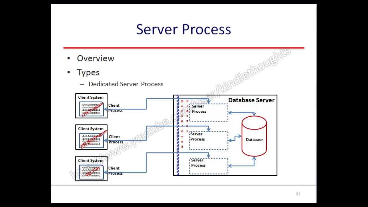 Oracle architecture for the database administrator iii youtube oracle architecture for the database administrator iii pooptronica Choice Image