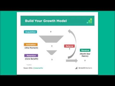 High Tempo Testing with a Growth Model