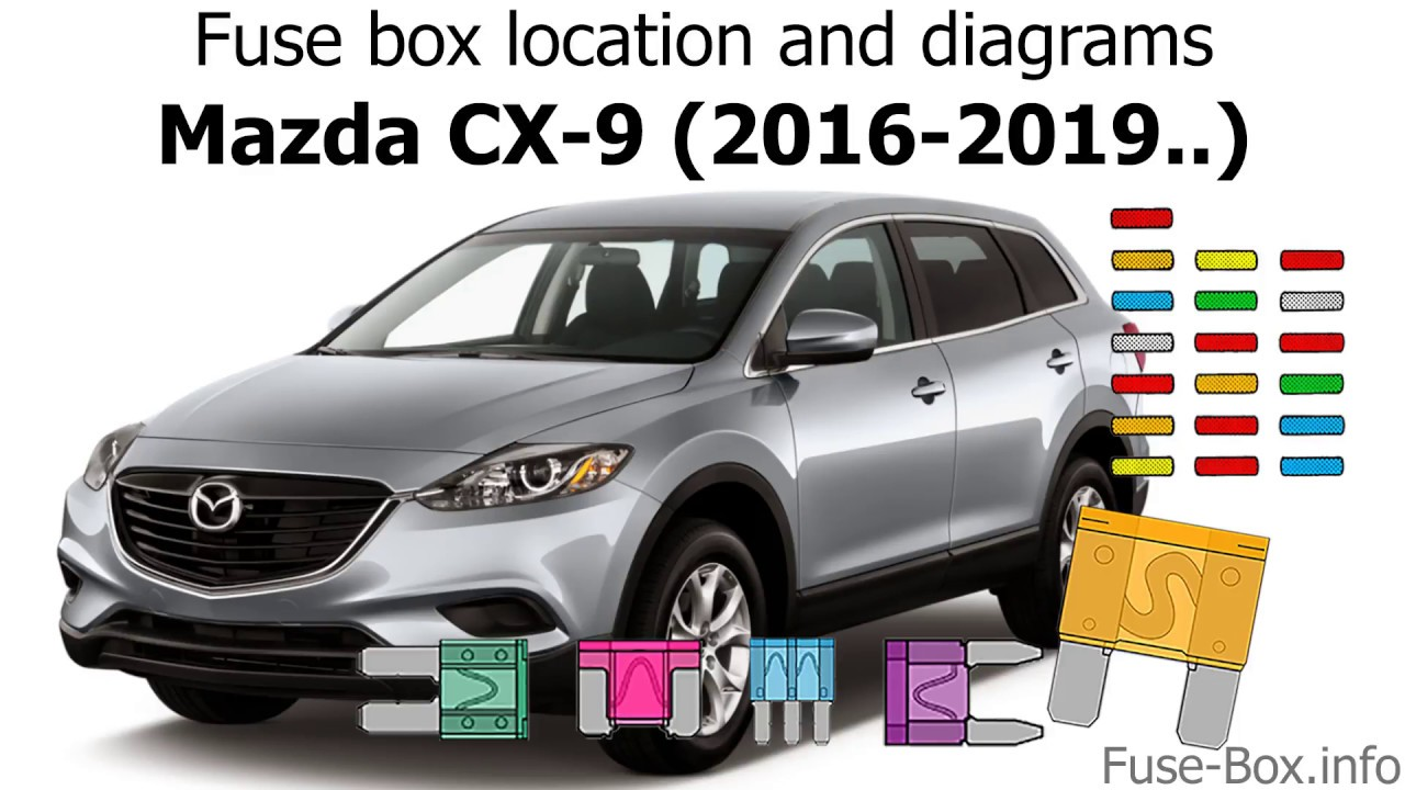 Fuse box location and diagrams: Mazda CX-9 (2016-2019..) - YouTubeYouTube