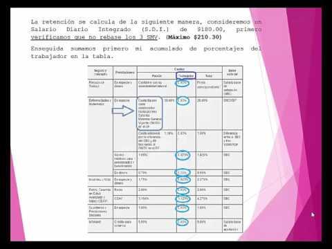 Simplificacion en la Retencion Cuota IMSS Trabajador