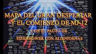 EL TRATADO DE EISENHOWER Pruebas dadas por WILLIAM MILTON COOPER Y PHIL SCHNEIDER-CREACIÓN DEL MJ-12