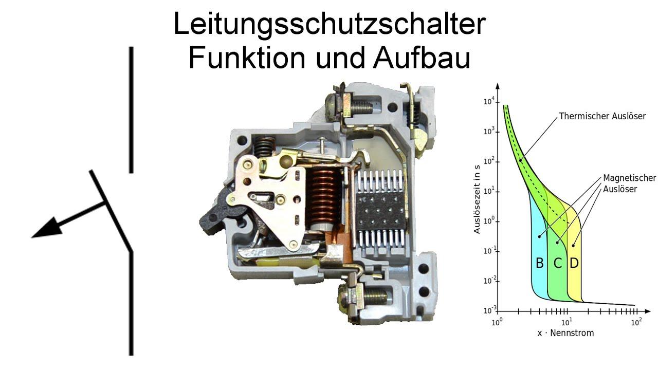Leitungsschutzschalter / LS-Schalter (Sicherung) - Funktion und ...