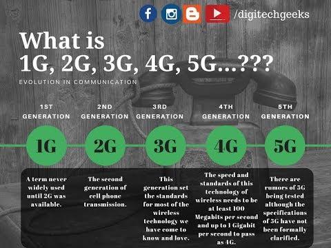 What is 1G,2G,3G,4G,5G? | What is 1G,2G,3G,4G,5G?