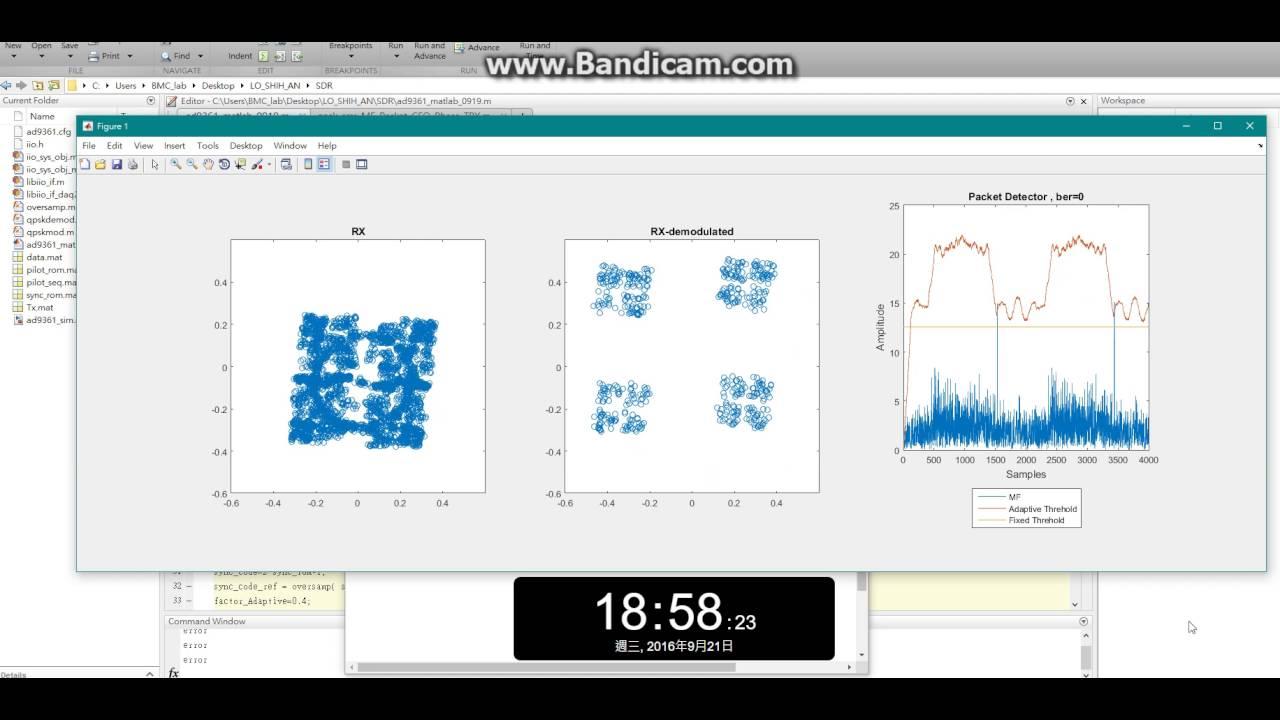 SDR zedboard AD9361 in Matlab test_3