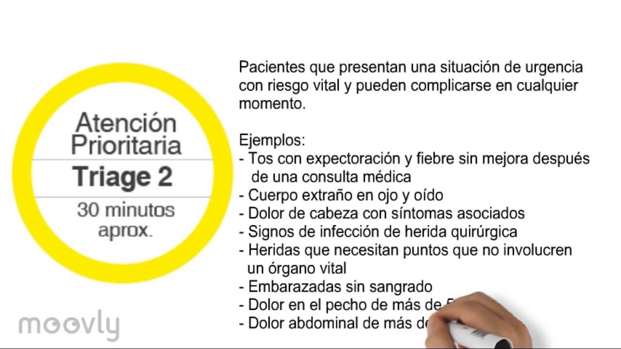 TRIAGE SERVICIO DE URGENCIAS - YouTube