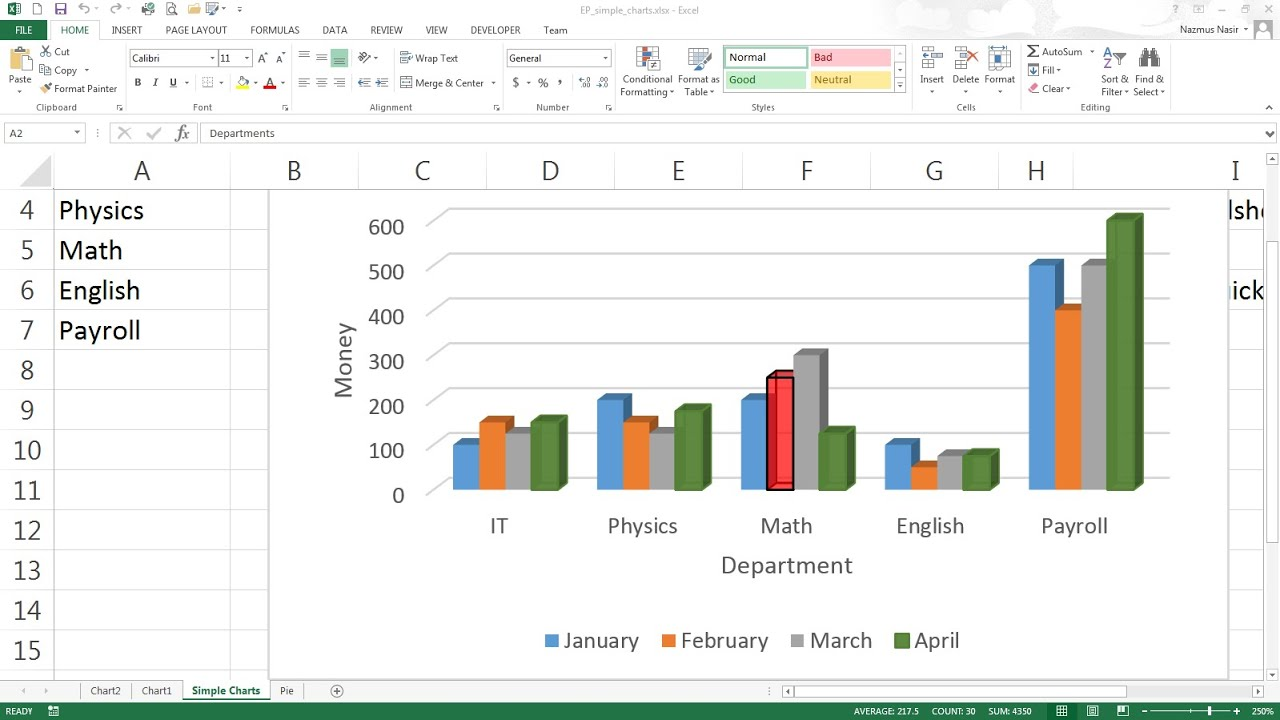 Easy Excel Tutorial - Excel Chart Options (18) - YouTube