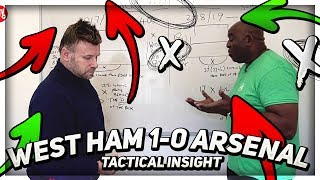 How Unai Emery Got It Wrong Against West Ham! | AFTV Tactical Insight ft Graham Brooks