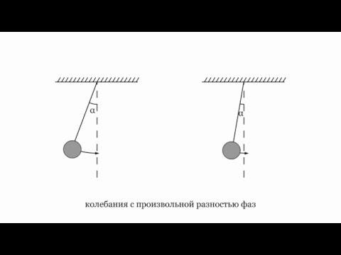 5.4 Уравнение гармонических колебаний