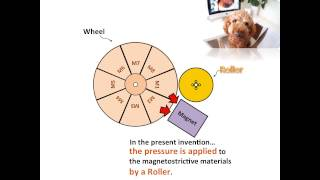 Free Energy Machine using Inverse Magnetostrictive Effect