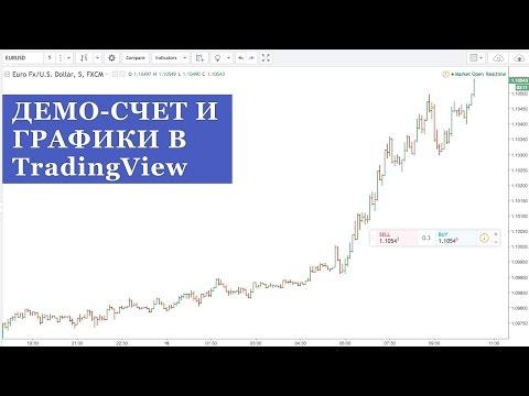 Настройка TradingView на Русском - Графики и Демо-Счет