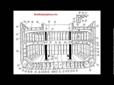 Midship constructions-Ship Construction
