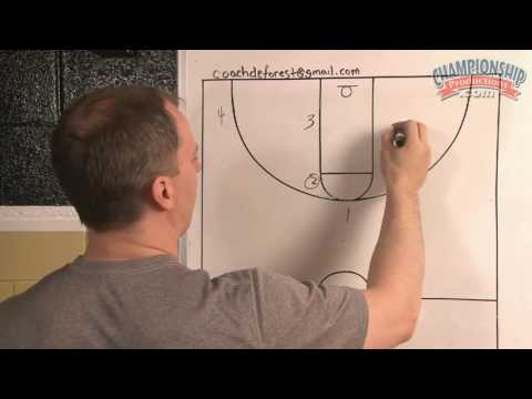 Princeton Offense 2.0: Reads, Counters, Set Plays - Lee DeForest - Clip 1