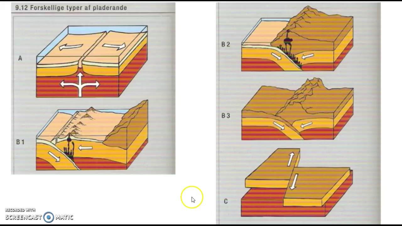 Jordskælv, Vulkaner og kontinenternes bevægelse