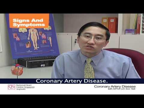 Coronary Artery Disease - Signs & Symptoms