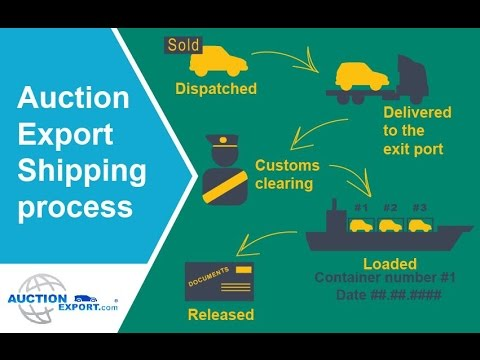 Vehicle Vin Number >> AuctionExport shipping process - YouTube