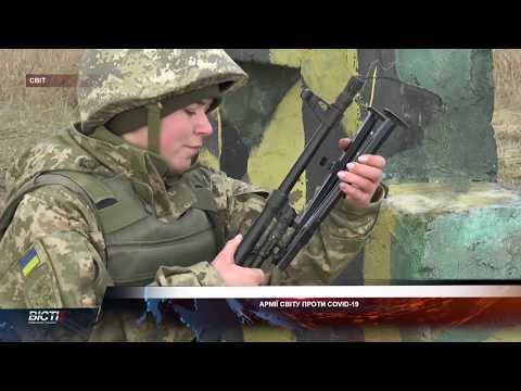Армії світу проти COVID-19