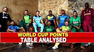 ICC World Cup 2019: Cricket Experts analyses Points Table |NewsX