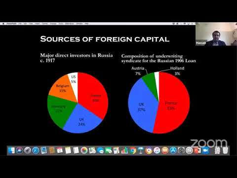 Investing in emerging markets - lessons from Russia