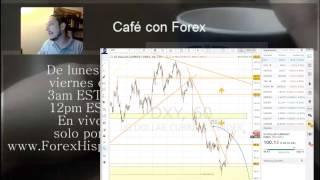 Forex con Café del 30 de Marzo del 2017
