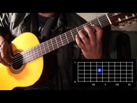 The Scale of C Major played in two octaves for classical guitar