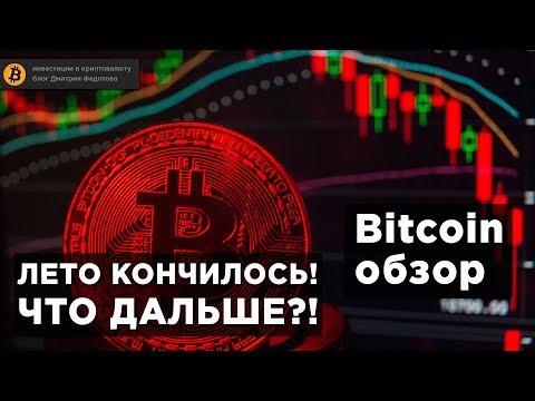 Биткоин прогноз - опасные сигналы по рынку криптовалют [актуально]