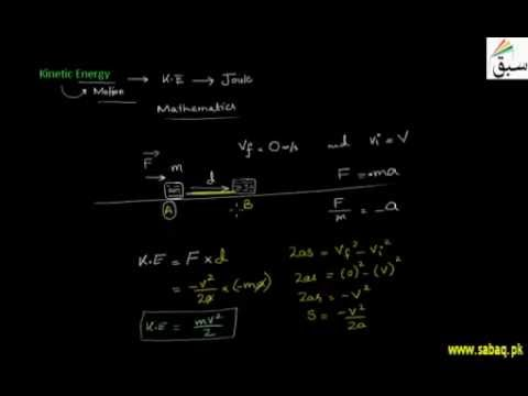 Problem on Law of Conservation of Energy in Urdu
